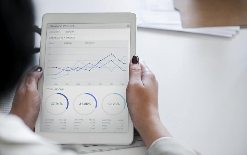 Four Steps to Increased Project Profitability
