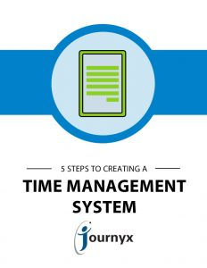 WP - 5 steps to creating time management 2017