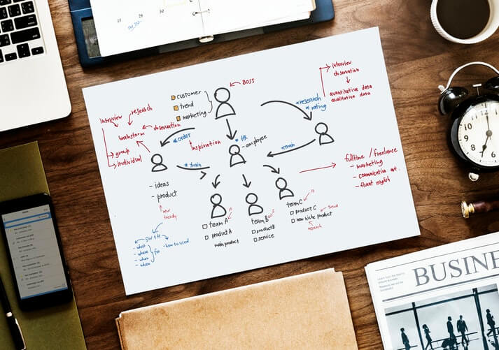 Can Project Time Tracking be Used in an Agile Environment?