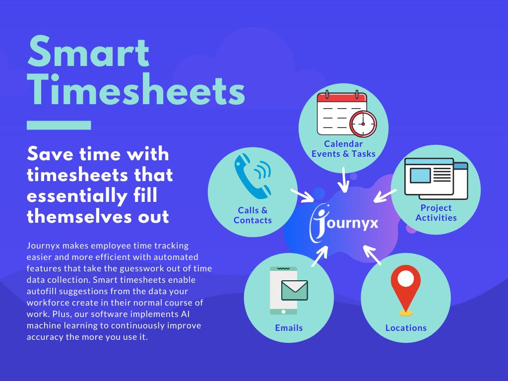 smart timesheet benefits