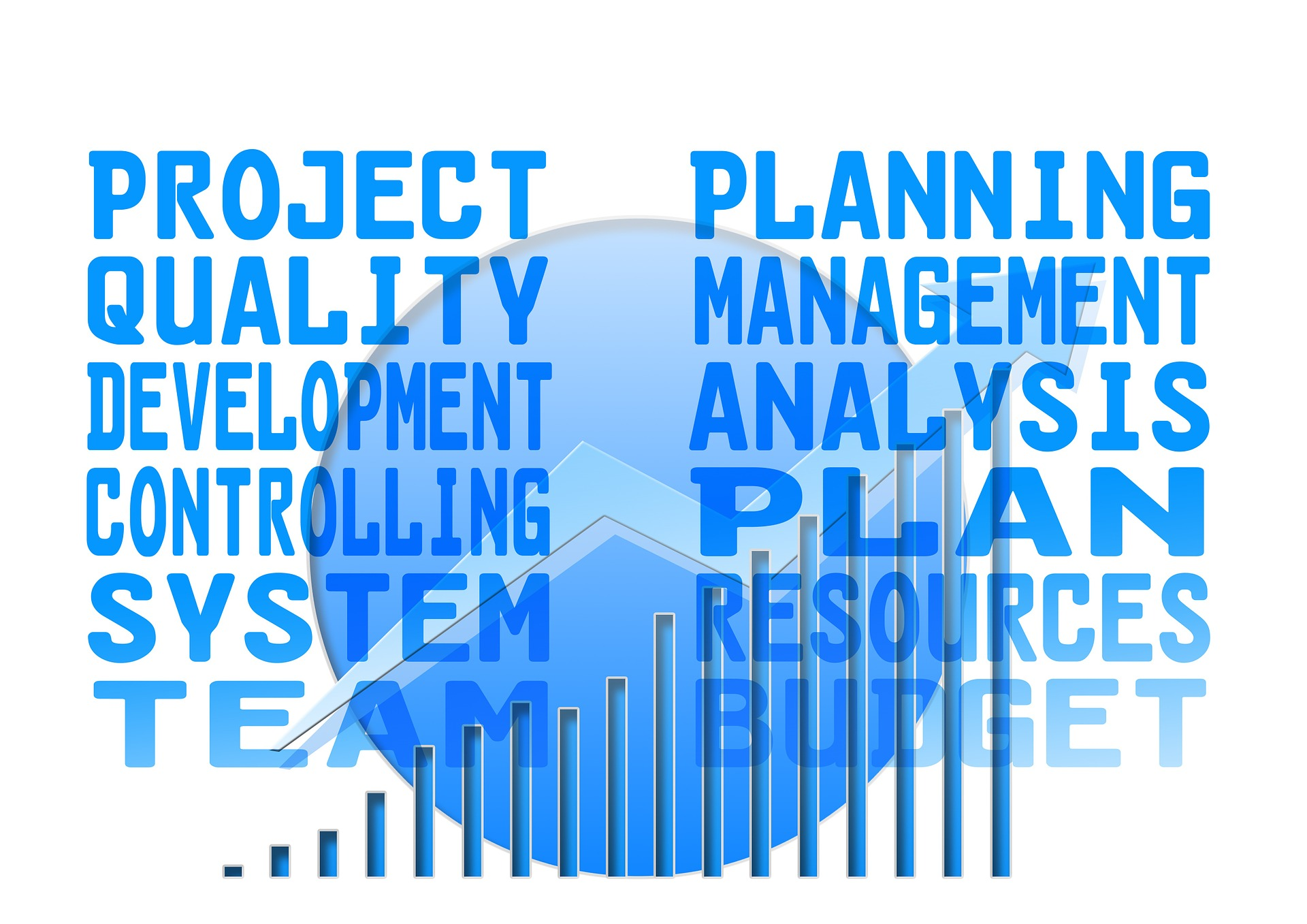 The Importance of Effective Resource Management