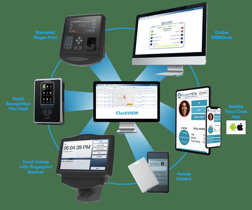 full system implementation timeclocks